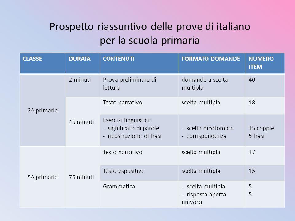 Prospetto riassuntivo delle prove di italiano