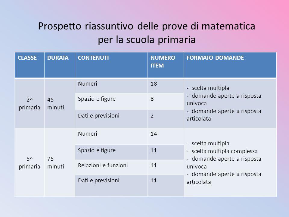 Prospetto riassuntivo delle prove di matematica
