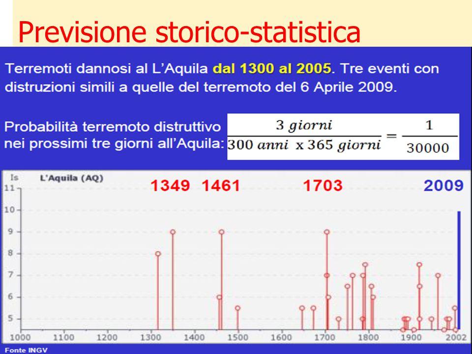Previsione storico-statistica