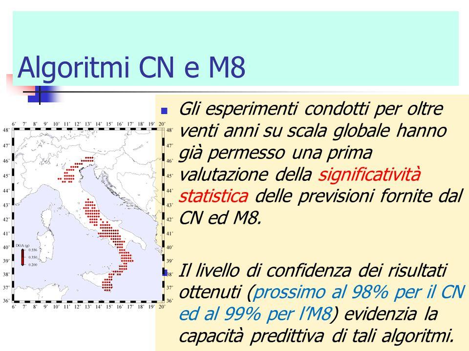 Algoritmi CN e M8