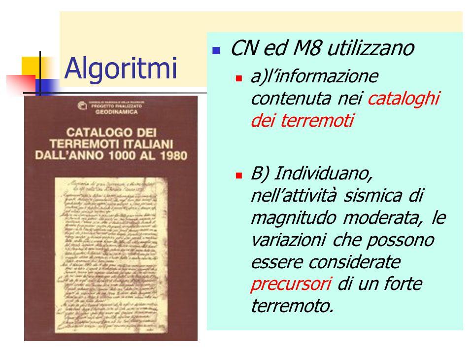 Algoritmi CN ed M8 utilizzano