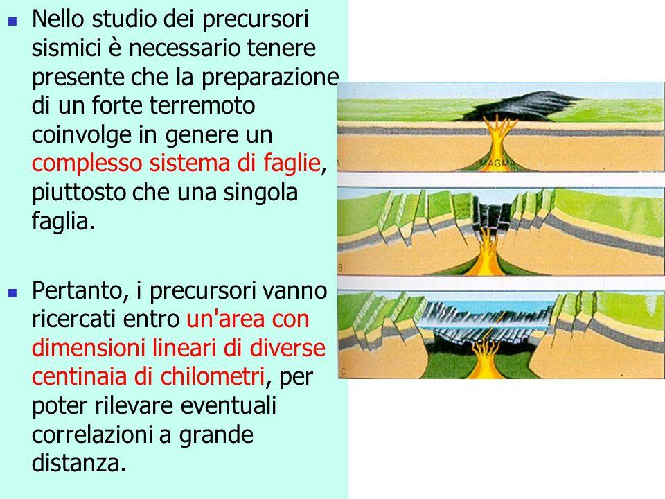 Nello studio dei precursori sismici è necessario tenere presente che la preparazione di un forte terremoto coinvolge in genere un complesso sistema di faglie, piuttosto che una singola faglia.