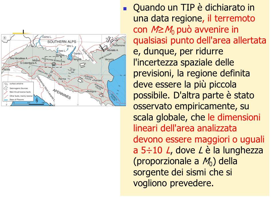 Quando un TIP è dichiarato in una data regione, il terremoto con M≥M0 può avvenire in qualsiasi punto dell area allertata e, dunque, per ridurre l incertezza spaziale delle previsioni, la regione definita deve essere la più piccola possibile.