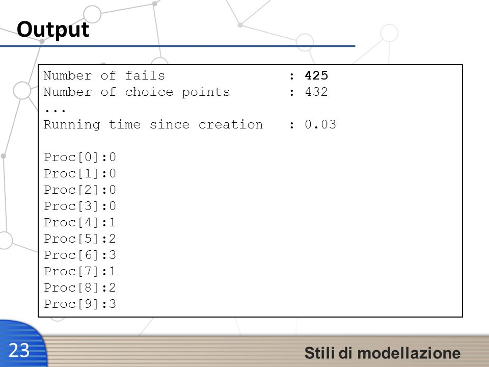 Output Stili di modellazione Number of fails : 425