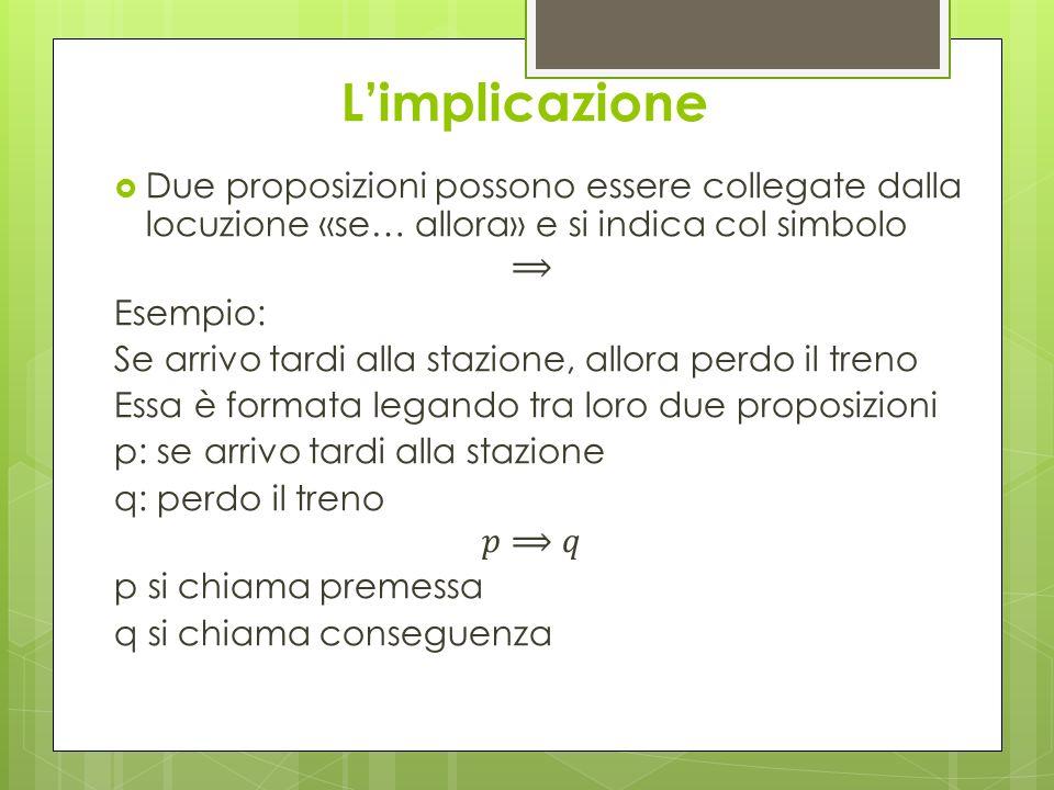 L'implicazione Due proposizioni possono essere collegate dalla locuzione «se… allora» e si indica col simbolo.