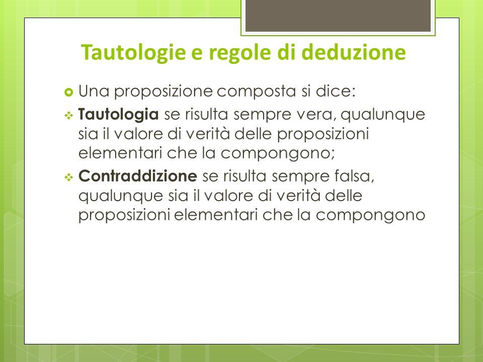 Tautologie e regole di deduzione