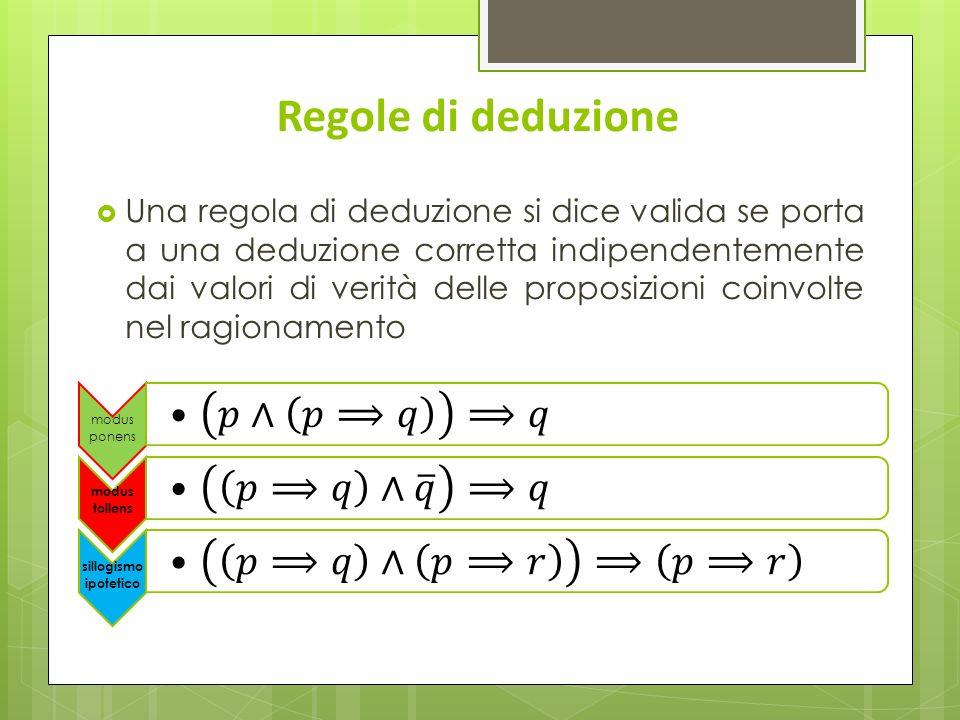 Regole di deduzione 𝑝∧ 𝑝⟹𝑞 ⟹𝑞 𝑝⟹𝑞 ∧ 𝑞 ⟹𝑞 𝑝⟹𝑞 ∧ 𝑝⟹𝑟 ⟹ 𝑝⟹𝑟
