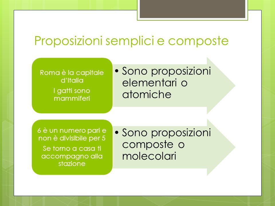 Proposizioni semplici e composte