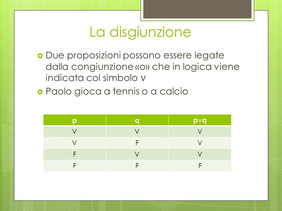 La disgiunzione Due proposizioni possono essere legate dalla congiunzione «o» che in logica viene indicata col simbolo ∨