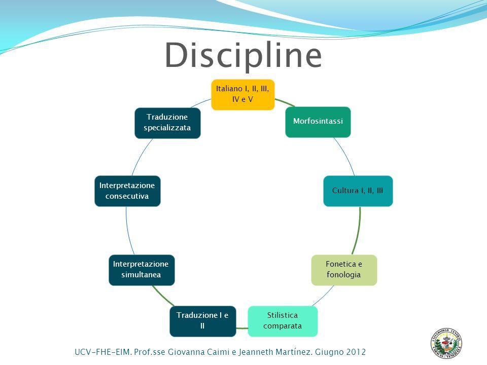 DisciplineItaliano I, II, III, IV e V. Morfosintassi. Cultura I, II, III. Fonetica e fonologia. Stilistica comparata.