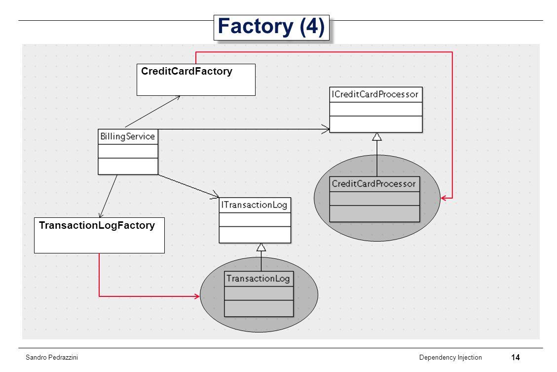 Factory (4) CreditCardFactory TransactionLogFactory