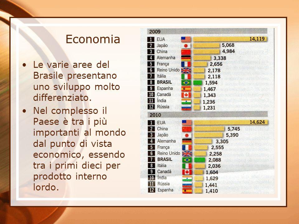 Economia Le varie aree del Brasile presentano uno sviluppo molto differenziato.