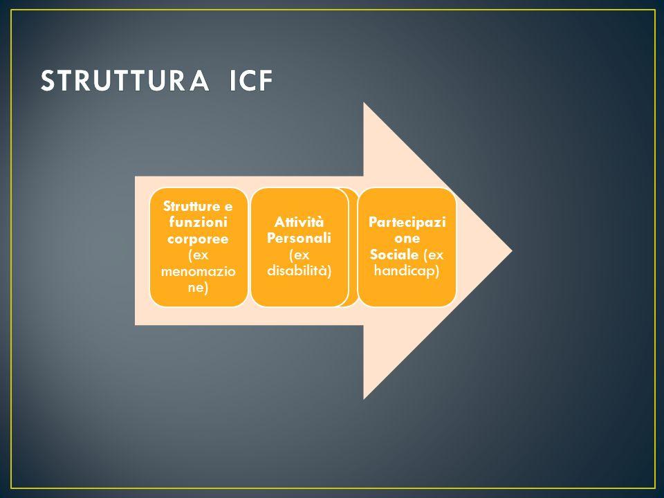 STRUTTURA ICF Strutture e funzioni corporee (ex menomazione)