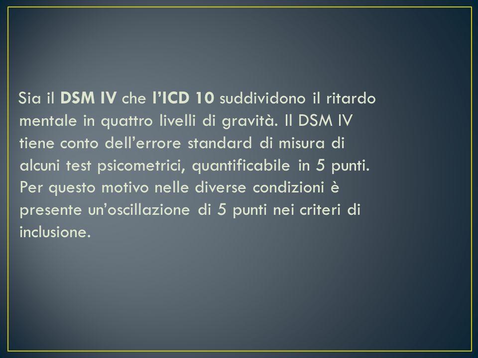 Sia il DSM IV che l'ICD 10 suddividono il ritardo mentale in quattro livelli di gravità.