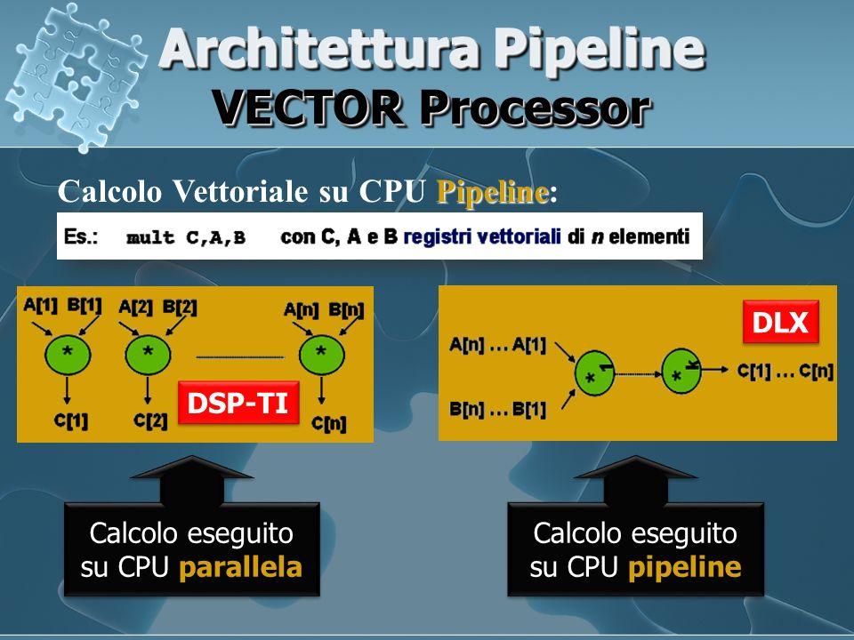 Architettura Pipeline VECTOR Processor