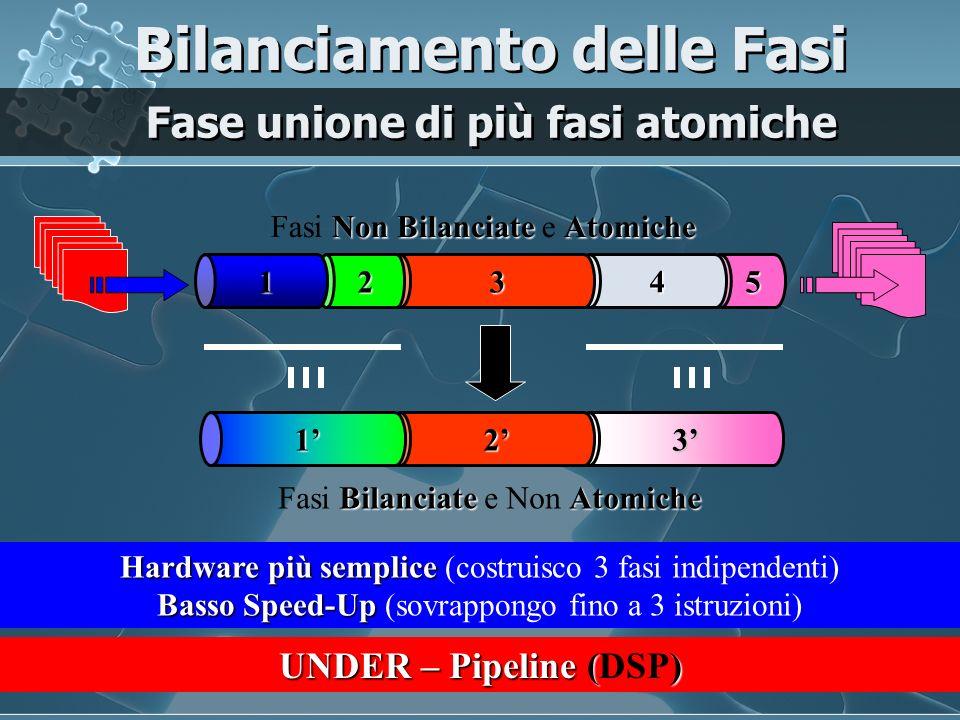 Fase unione di più fasi atomiche
