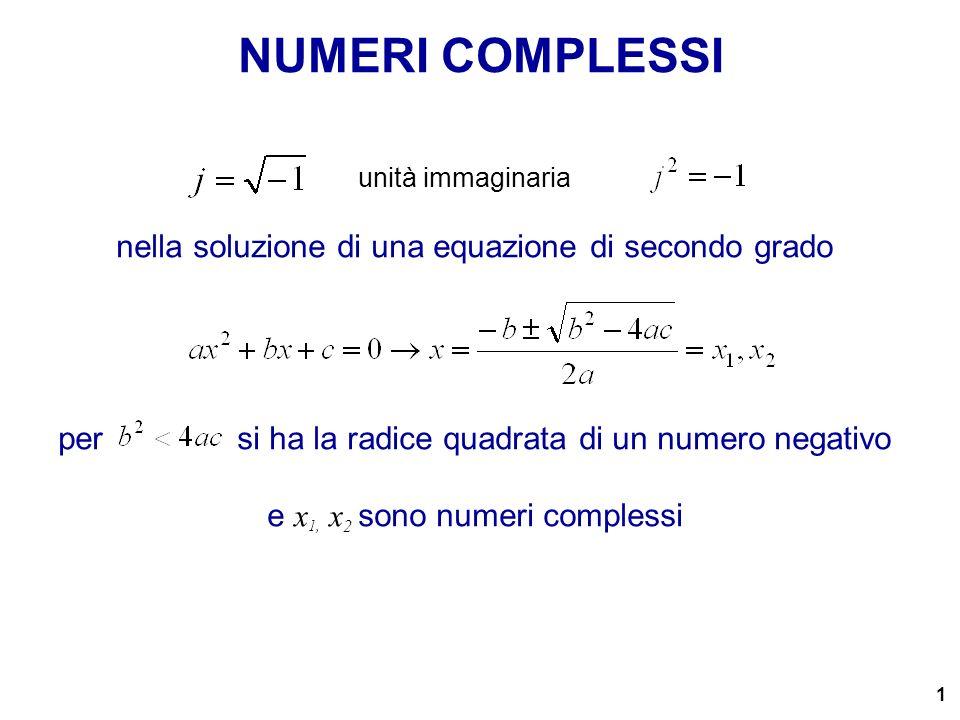 NUMERI COMPLESSI nella soluzione di una equazione di secondo grado