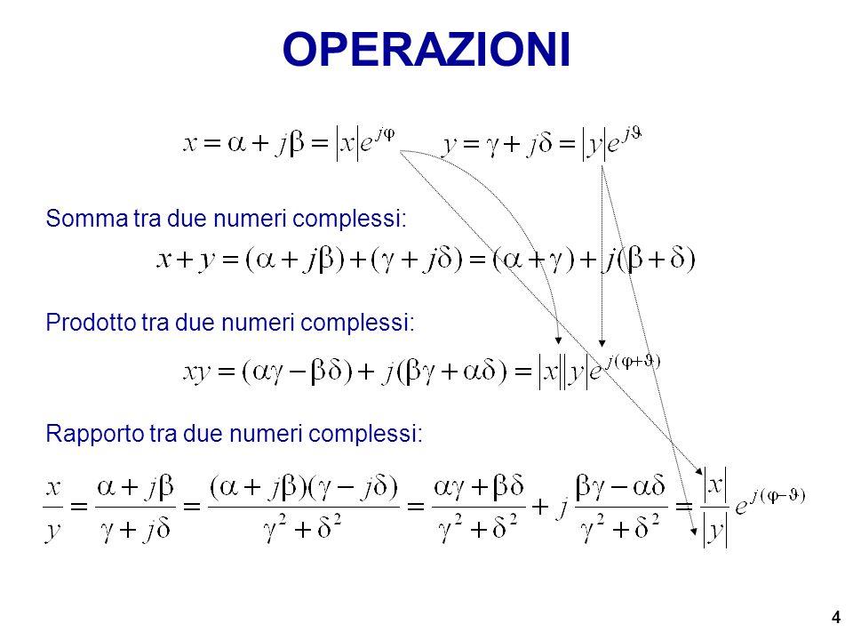 OPERAZIONI Somma tra due numeri complessi: