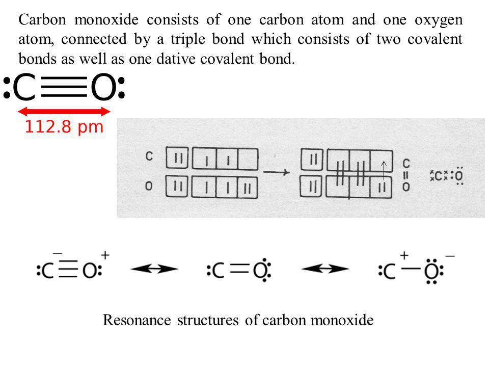 Carbon monoxide consists of one carbon atom and one oxygen atom, connected by a triple bond which consists of two covalent bonds as well as one dative covalent bond.