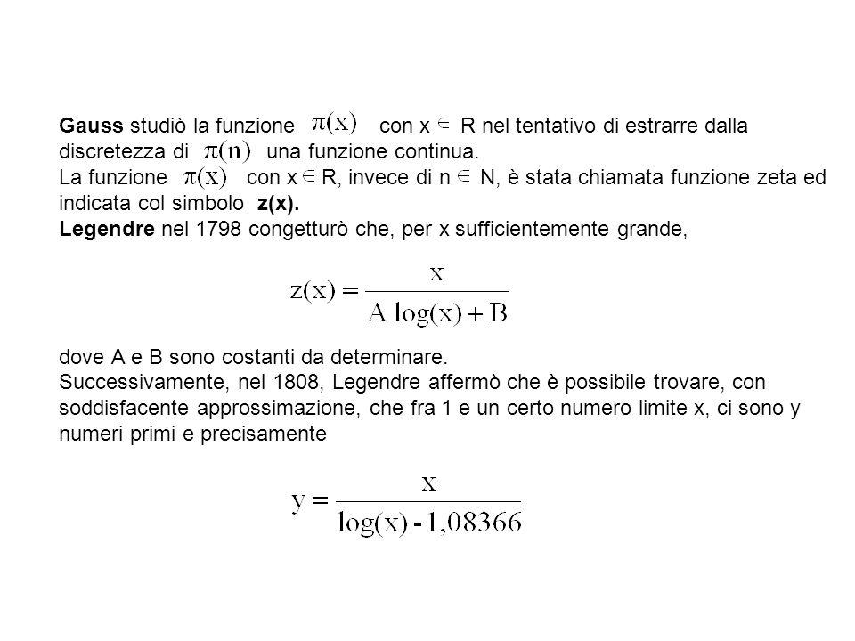Gauss studiò la funzione con x R nel tentativo di estrarre dalla discretezza di una funzione continua.