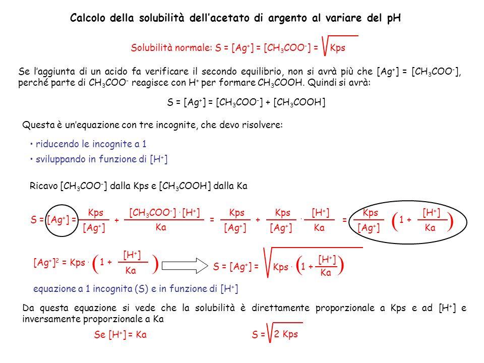 Calcolo della solubilità dell'acetato di argento al variare del pH
