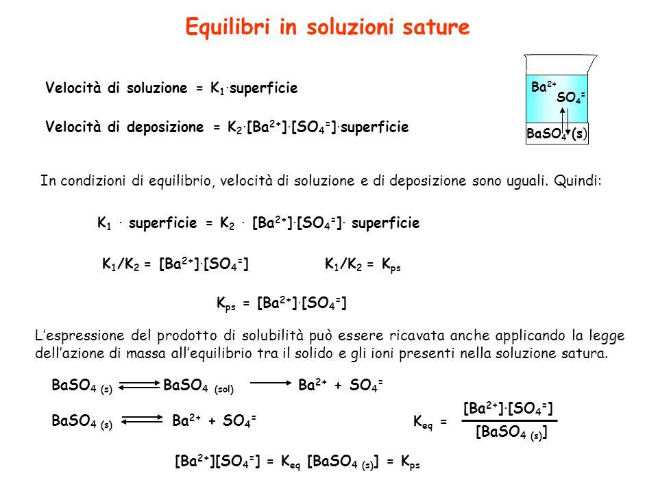 Equilibri in soluzioni sature