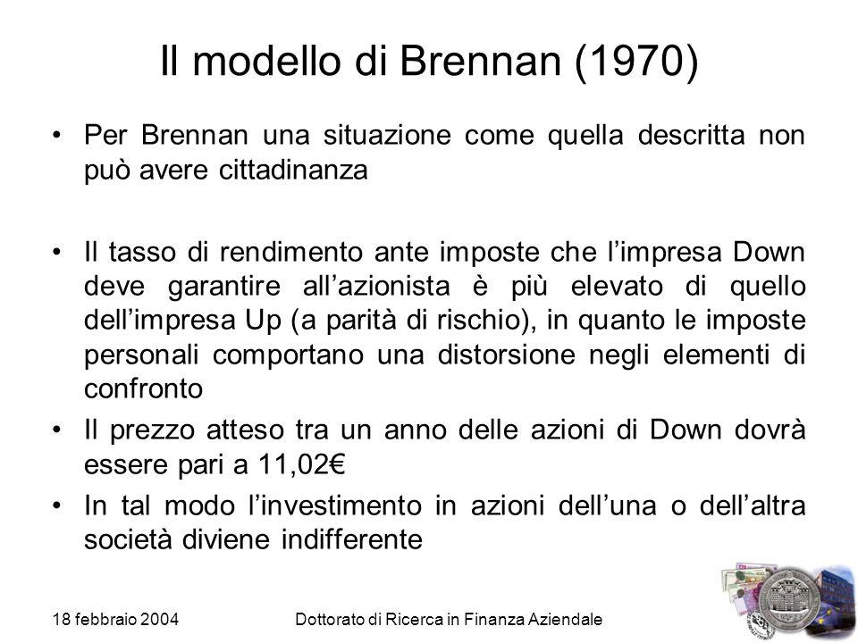 Il modello di Brennan (1970)