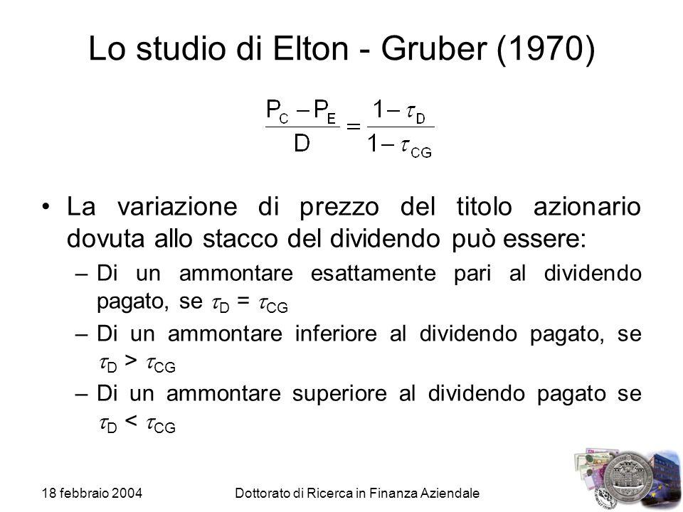 Lo studio di Elton - Gruber (1970)