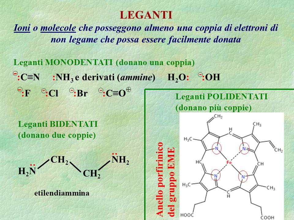 -:C≡N :NH3 e derivati (ammine) H2O: -:OH -:F -:Cl -:Br -:C≡O+