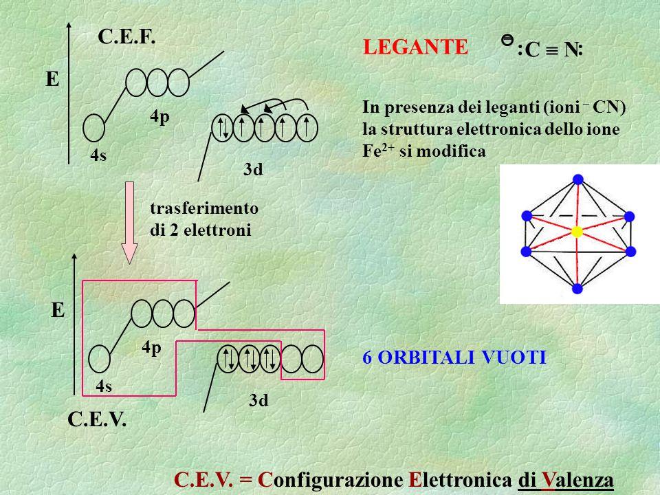 C  N : - E. 4s. 4p. 3d. trasferimento. di 2 elettroni. C.E.V. C.E.F. LEGANTE.