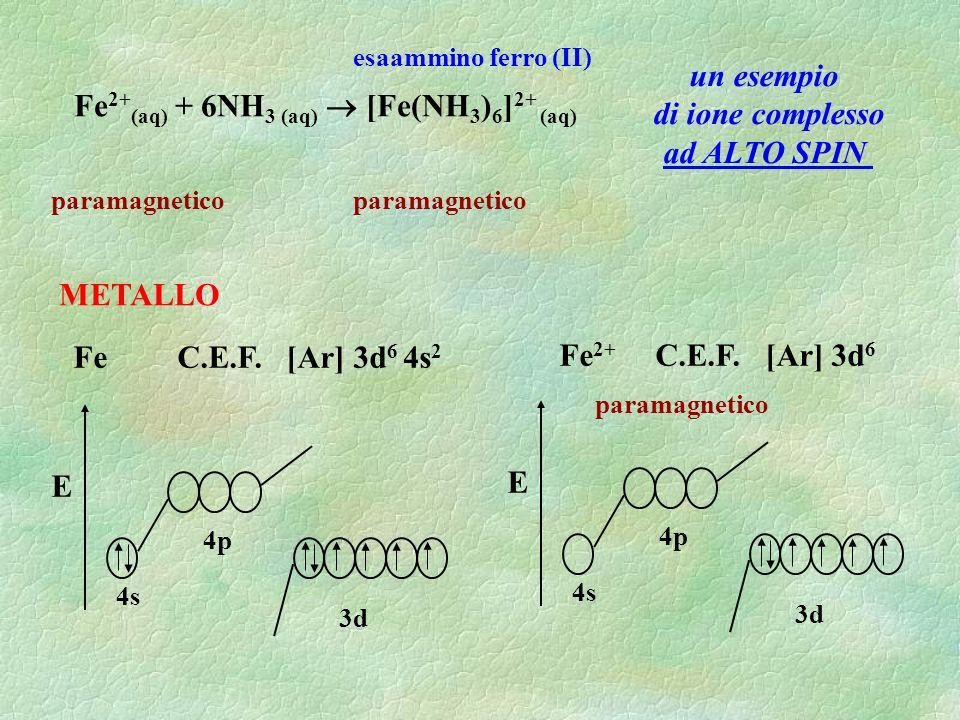 un esempio di ione complesso ad ALTO SPIN