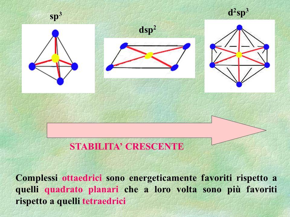 d2sp3 sp3. dsp2. STABILITA' CRESCENTE.