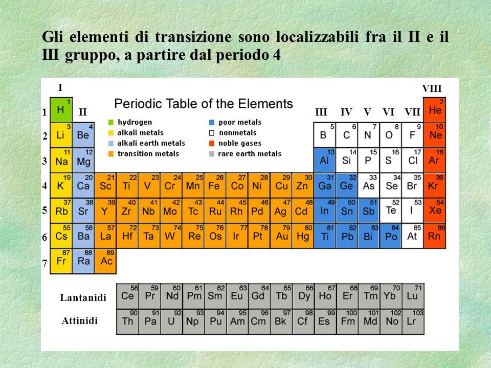 Gli elementi di transizione sono localizzabili fra il II e il III gruppo, a partire dal periodo 4