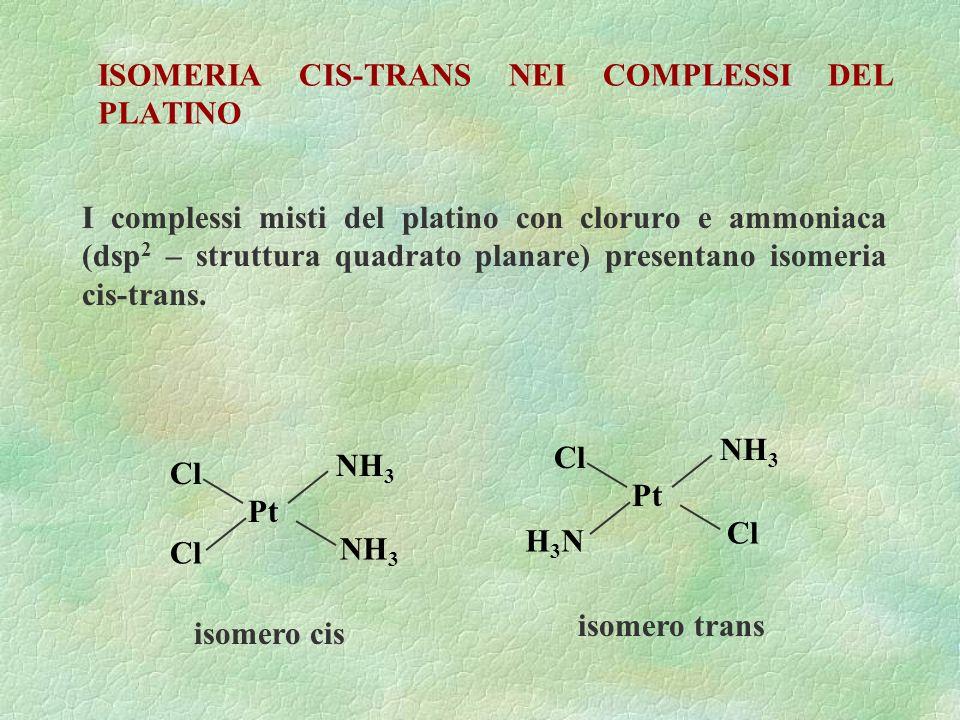 ISOMERIA CIS-TRANS NEI COMPLESSI DEL PLATINO