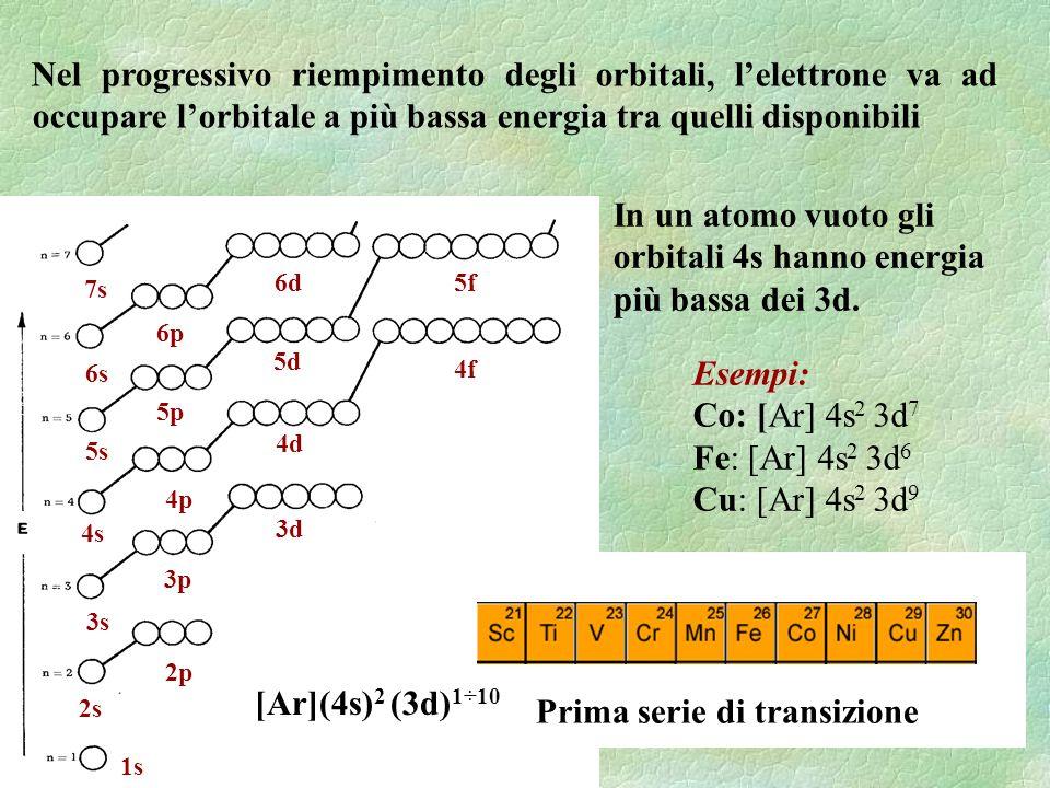 In un atomo vuoto gli orbitali 4s hanno energia più bassa dei 3d.