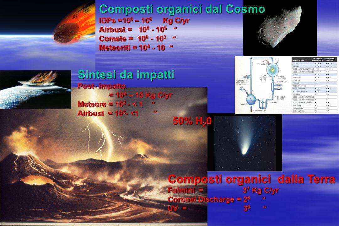 Composti organici dal Cosmo