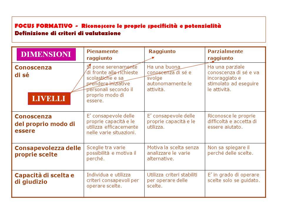 FOCUS FORMATIVO - Riconoscere le proprie specificità e potenzialità Definizione di criteri di valutazione