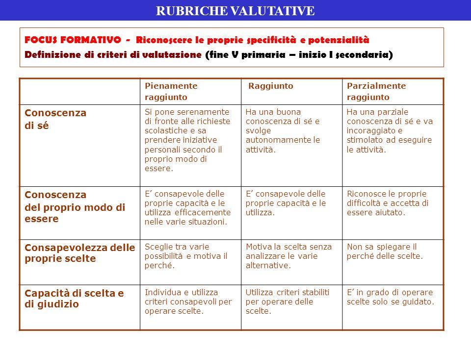 RUBRICHE VALUTATIVE