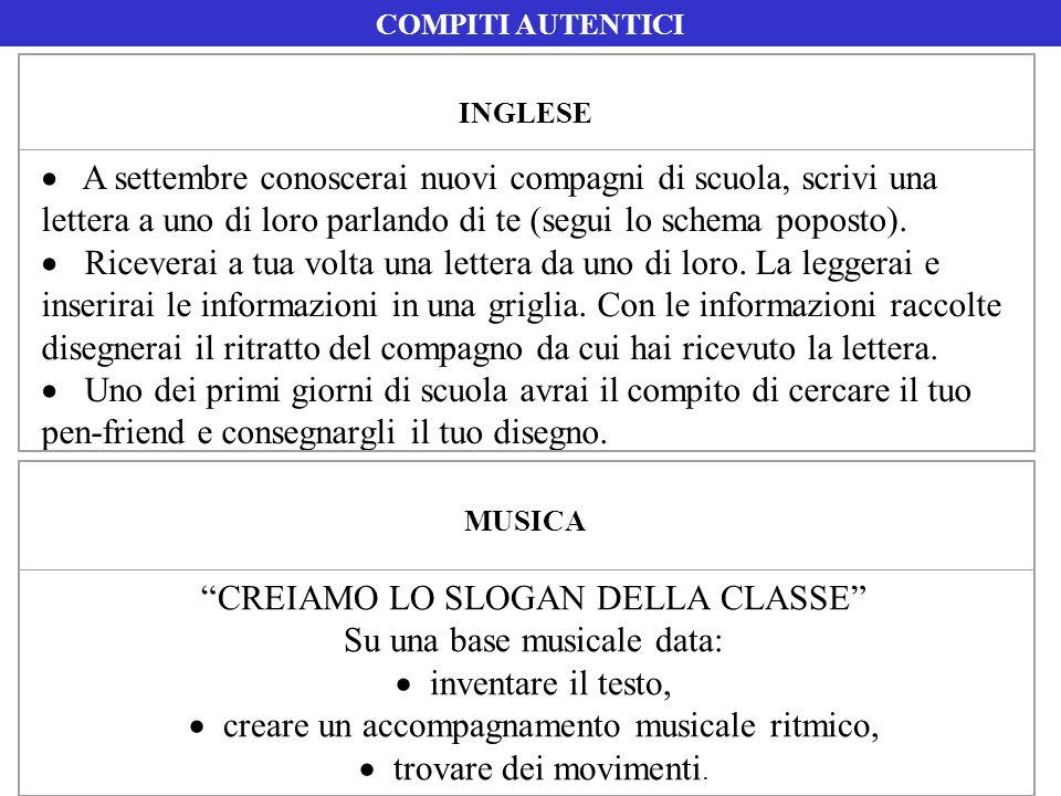 CREIAMO LO SLOGAN DELLA CLASSE Su una base musicale data: