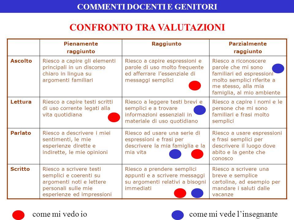 COMMENTI DOCENTI E GENITORI CONFRONTO TRA VALUTAZIONI