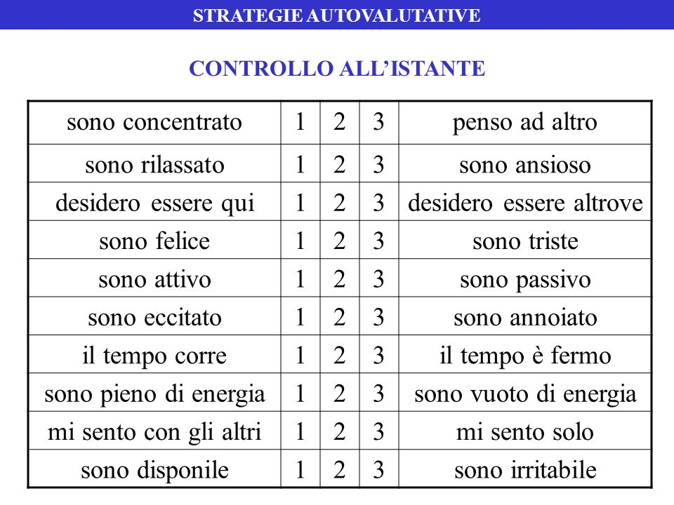STRATEGIE AUTOVALUTATIVE CONTROLLO ALL'ISTANTE