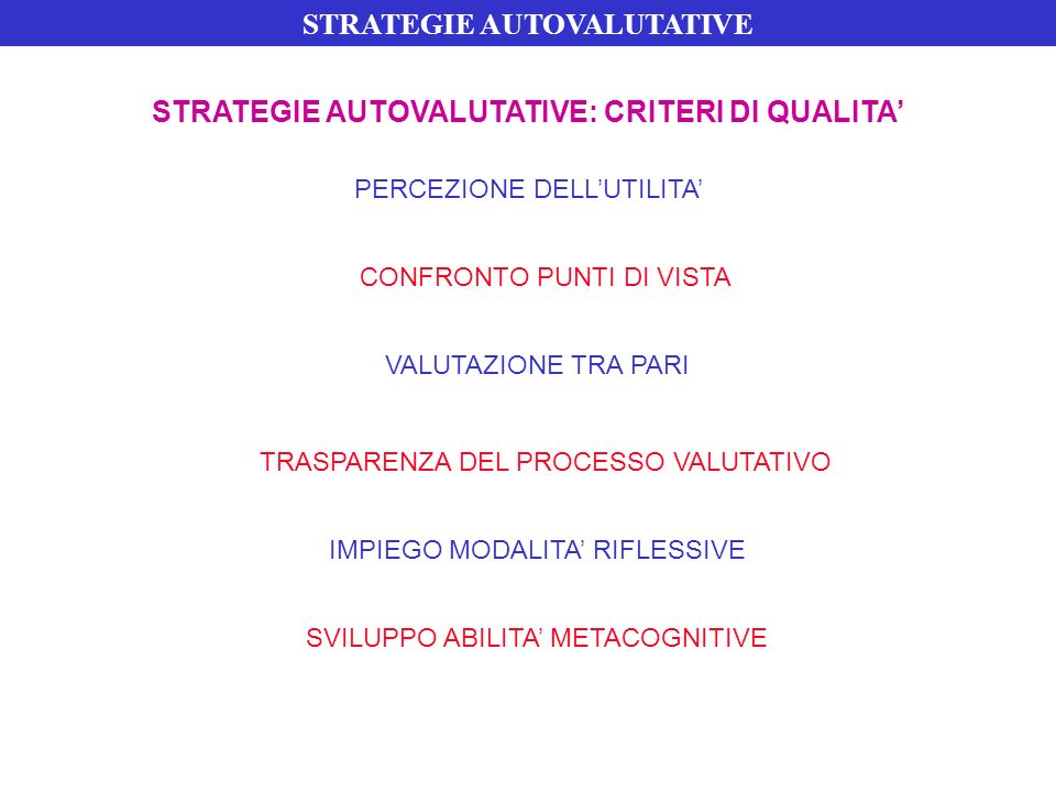 STRATEGIE AUTOVALUTATIVE STRATEGIE AUTOVALUTATIVE: CRITERI DI QUALITA'