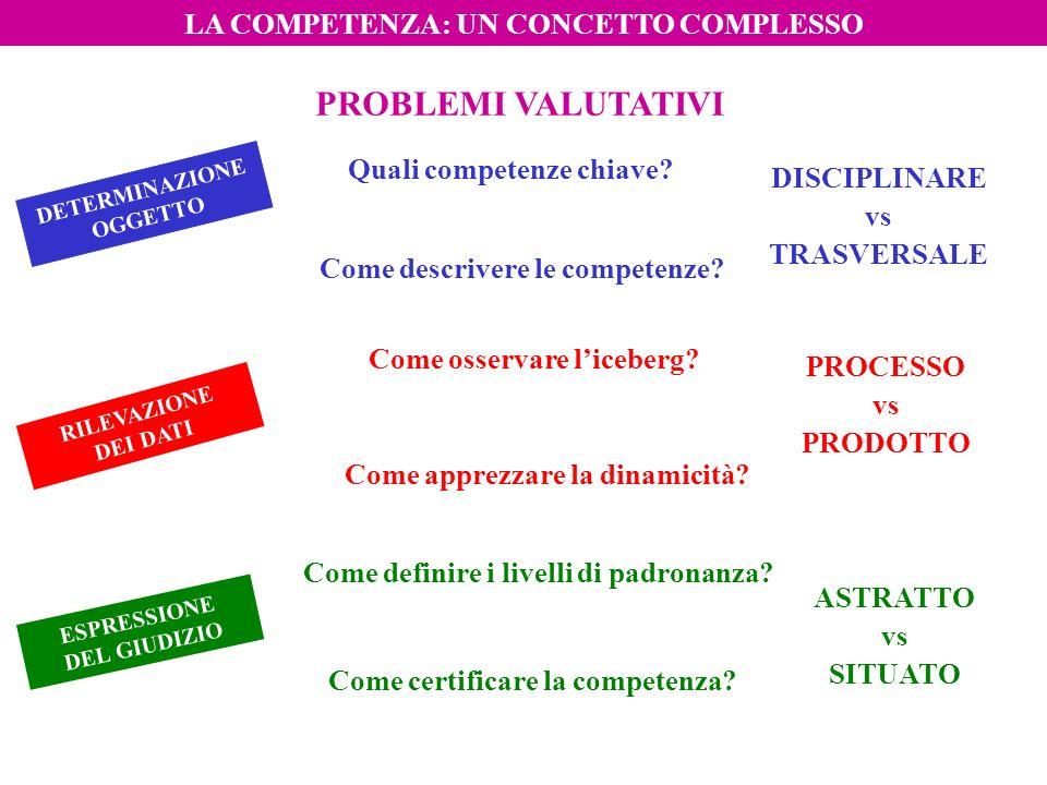 PROBLEMI VALUTATIVI LA COMPETENZA: UN CONCETTO COMPLESSO