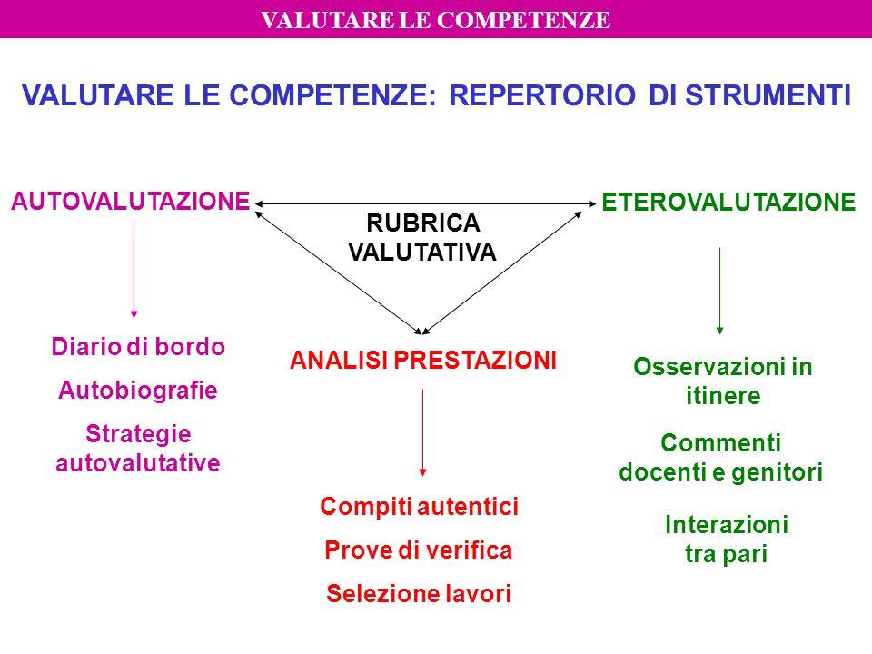 VALUTARE LE COMPETENZE: REPERTORIO DI STRUMENTI