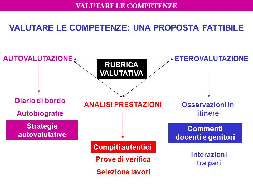 VALUTARE LE COMPETENZE: UNA PROPOSTA FATTIBILE