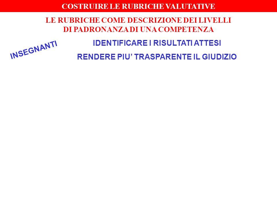 COSTRUIRE LE RUBRICHE VALUTATIVE