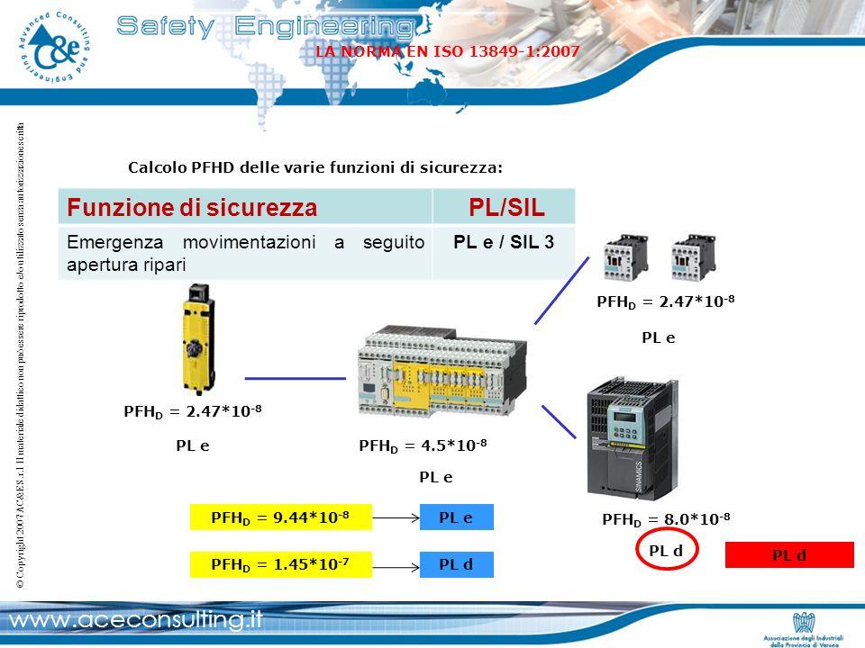 Funzione di sicurezza PL/SIL