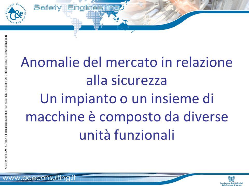 Anomalie del mercato in relazione alla sicurezza Un impianto o un insieme di macchine è composto da diverse unità funzionali