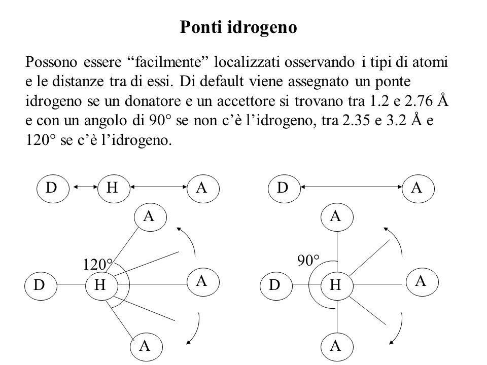 Ponti idrogeno