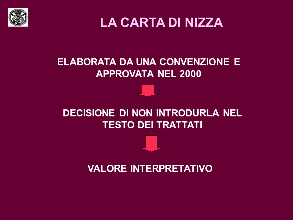 LA CARTA DI NIZZA ELABORATA DA UNA CONVENZIONE E APPROVATA NEL 2000